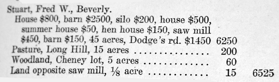 Tax assessment for Fred Stuart, from 1922 Annual Report of the Town of Rowley