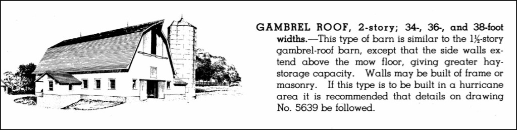Double gambrel roof design for barns