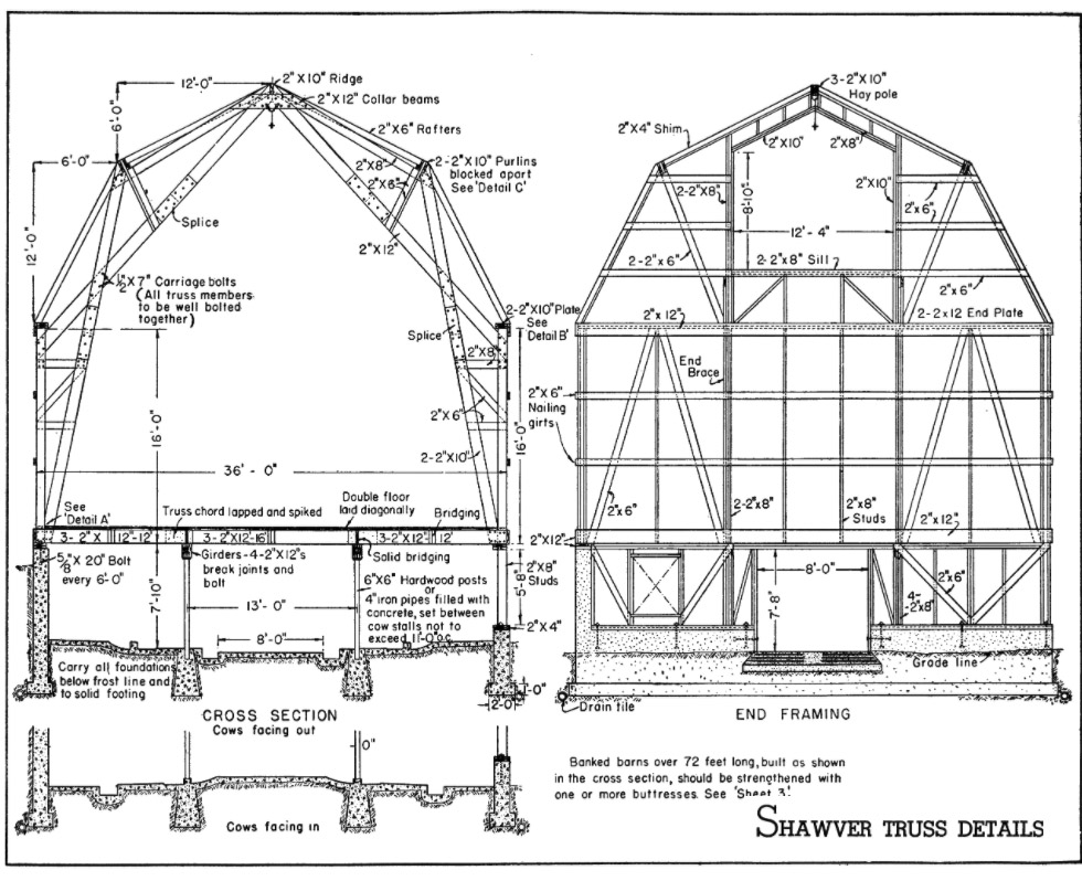 Shawver Truss gambrel barn construction