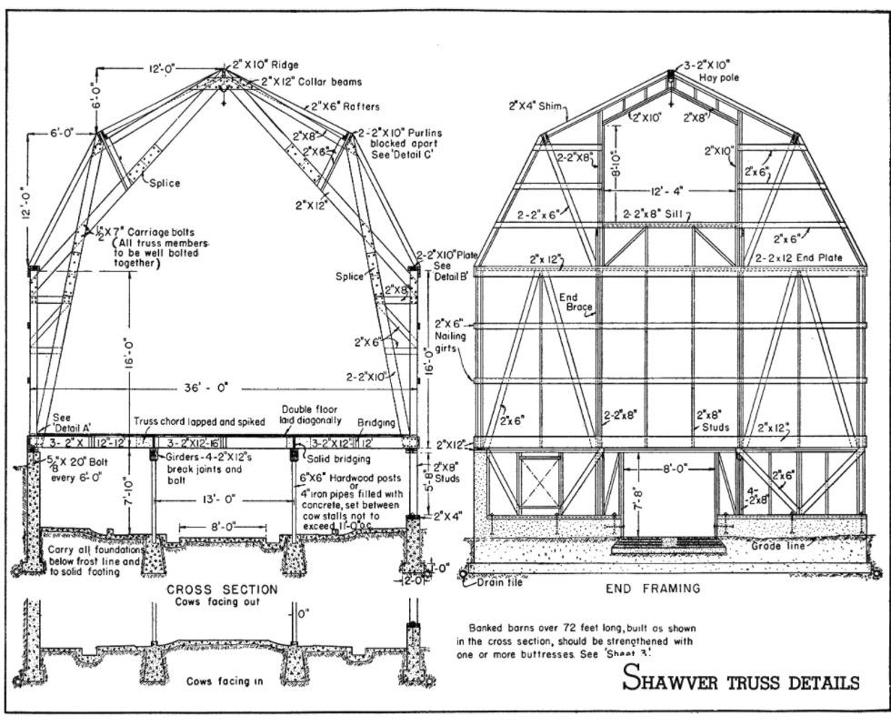 Shawver Truss gambrel barn construction
